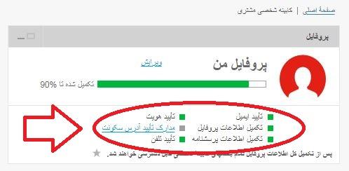تایید پروفایل فیبوگروپ